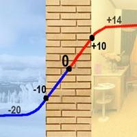 Температура кипения воды в открытом сосуде при повышении thumbnail