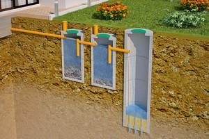 Собственноручная сборка септика из бетонных колец