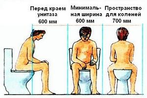 средний размер члена в россии Канск