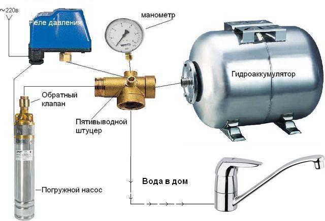 Схема работы реле давления ^
